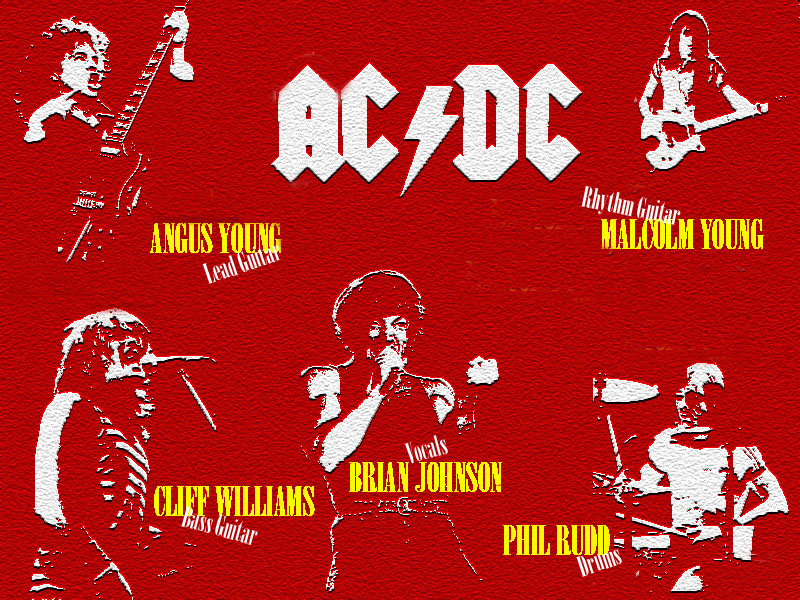 dc wallpapers. AC/DC